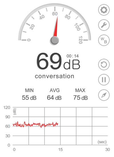 Brunch Cafe Noise Level
