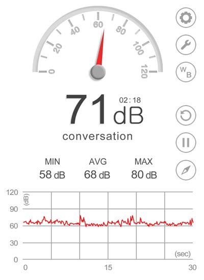 Starbucks Glendale Heights Noise Level