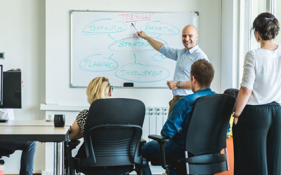 Whiteboard Meeting Room – Rent One Near You and Become More Effective
